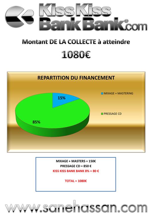 Financement_kisskiss-1482229515
