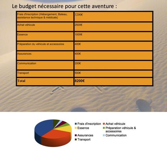 Budget-1482756337