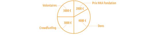 Fonds-1482872472