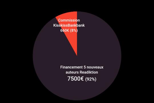 Budget-1482943589