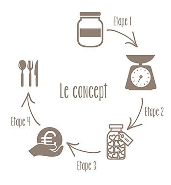 Le-concept2-1482946230