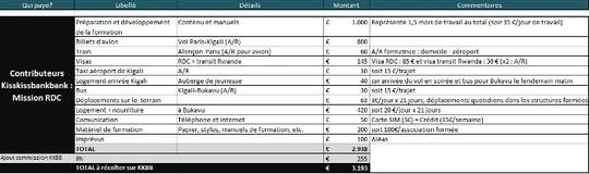 Budget_kkbb-1483007333