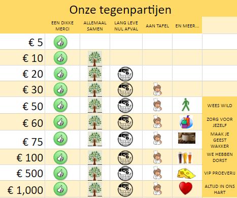 Contreparties_nl-1483022854