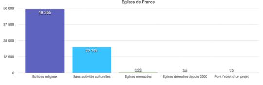 Eglises_de_france-1483387937