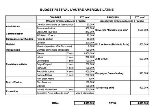 Budget-1483622642