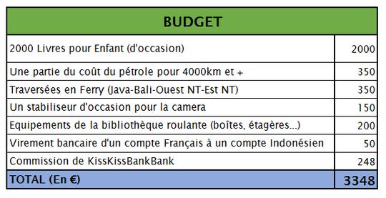 Budget-1484126222