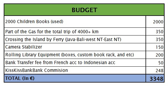 Budget_in_english-1484127662