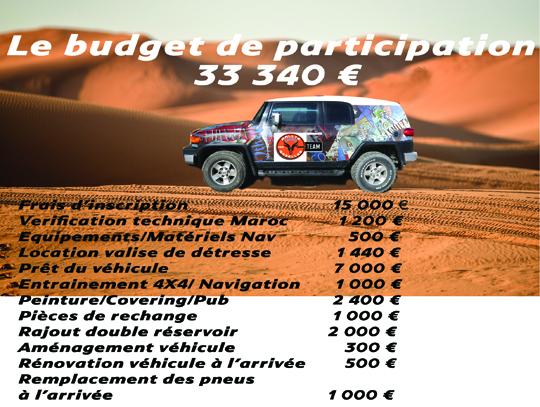 Budget1-1484148170