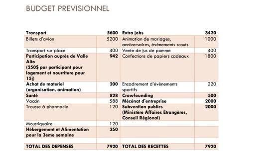 Budget-1484246920