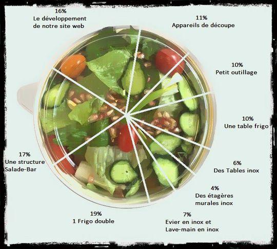 Bol-salade-carton-blanc-couvercle-1484652149