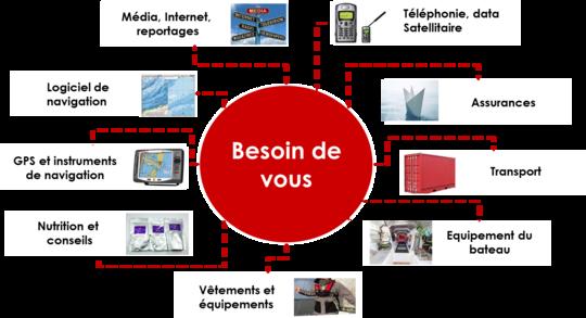 Besoin_de_vous-1484656757