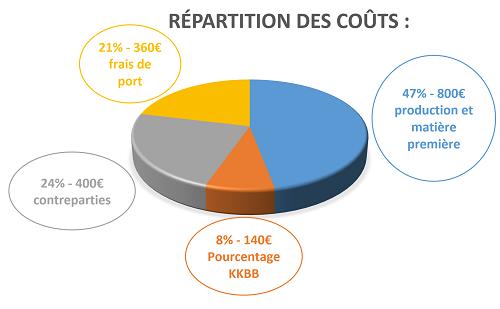 Financement_kkbb-1484758538