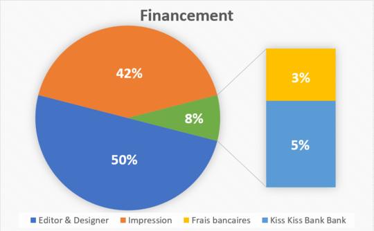 Financement_1-1485625561