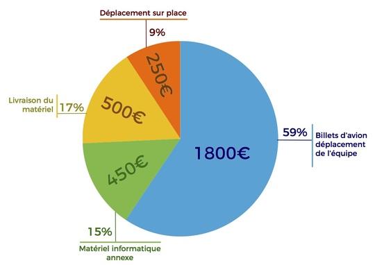 Budgetfinal-1485959454