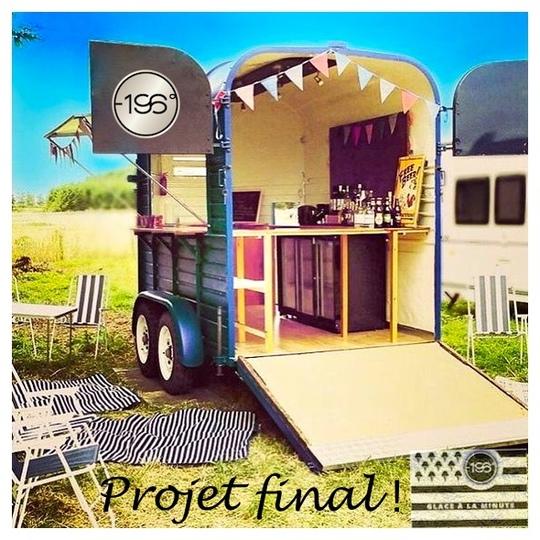 Projet_final_1_-1485967969