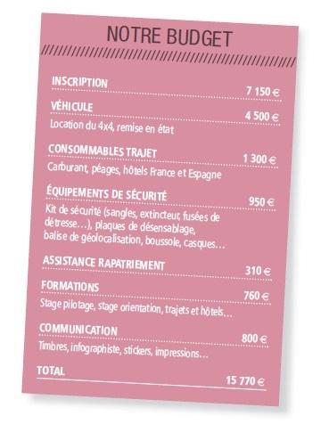Budget-1485983995