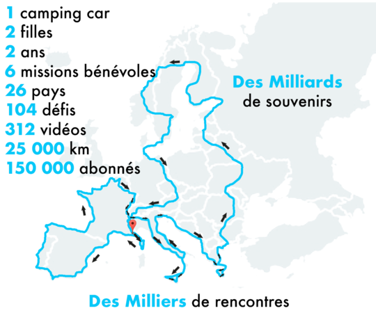 Itineraire_europe-1485994476