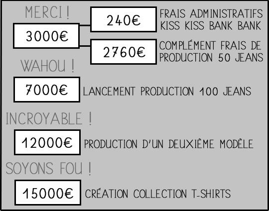 Collecte_details-1486675723