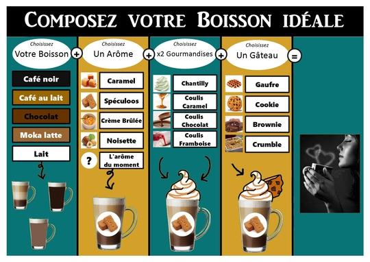 Presentation_boisson-1487009295