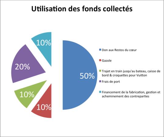 Fonds-1487605871