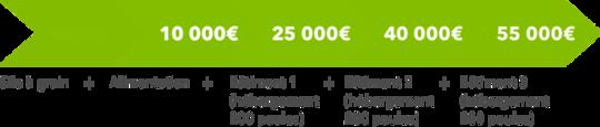 Collecte-1487753150