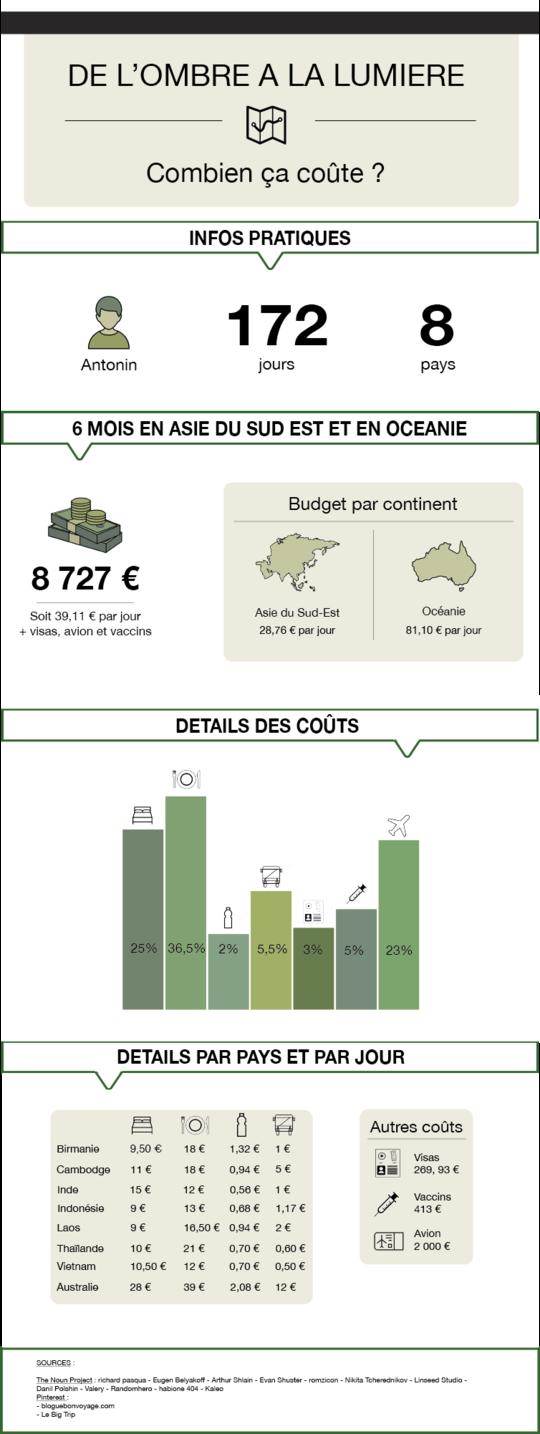 Infographie_budget-1487862779