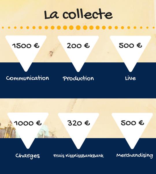 La_collecte-1488925915