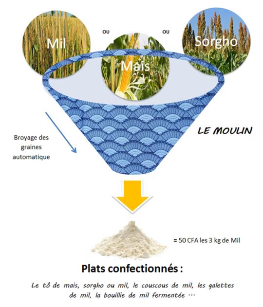 Moulin_le_bon-1489059337