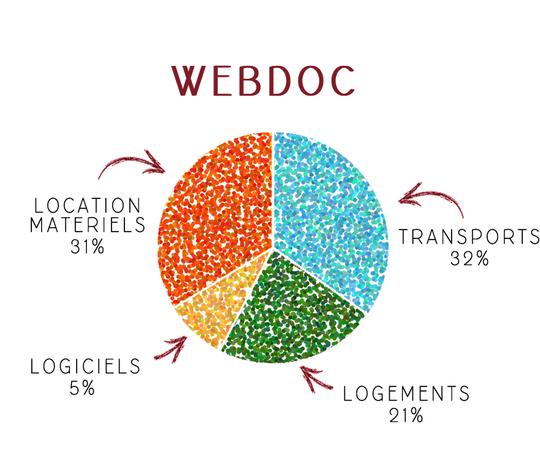 Webdoc-1489067342
