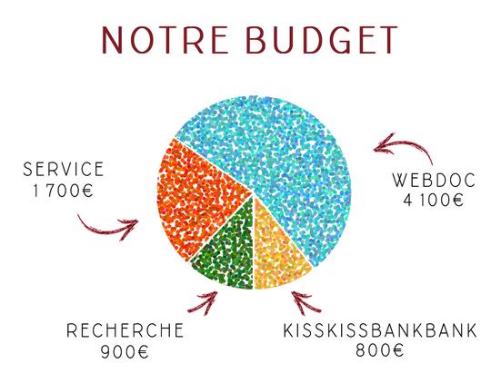 Budget_global-1489067384