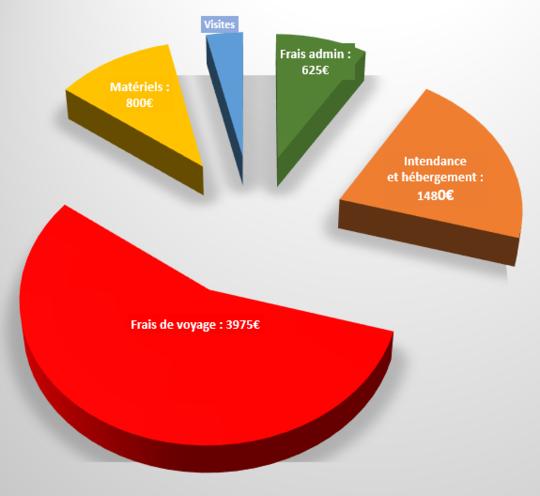 Budget-1489239123