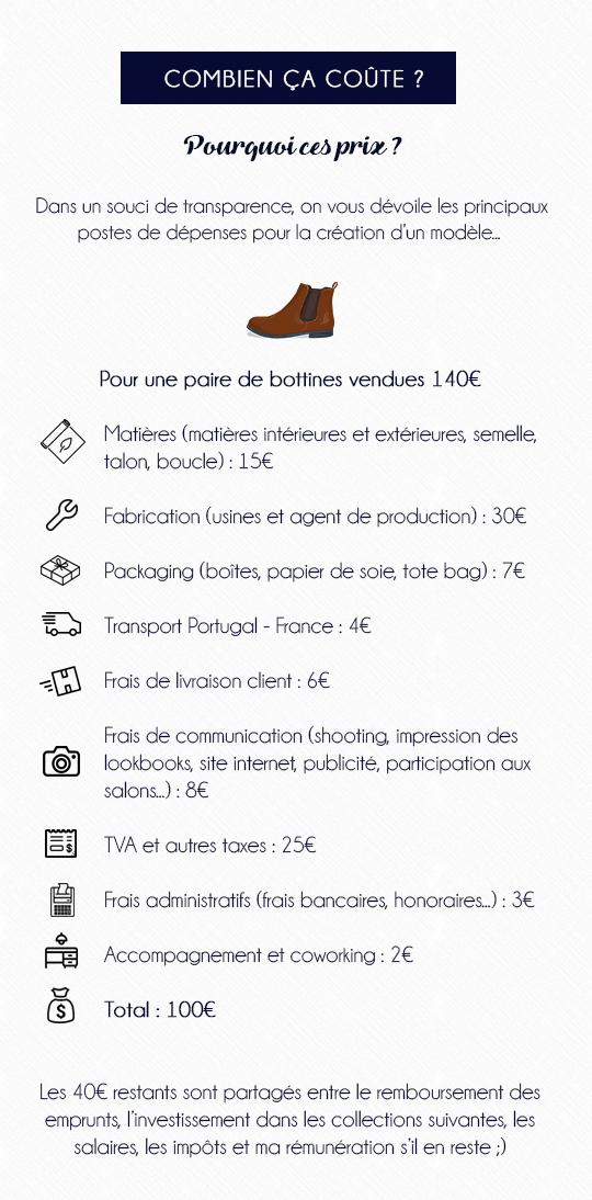 9_-_crowdfunding_mode_les_a__quoi_sert_la_collecte_1-1489270809