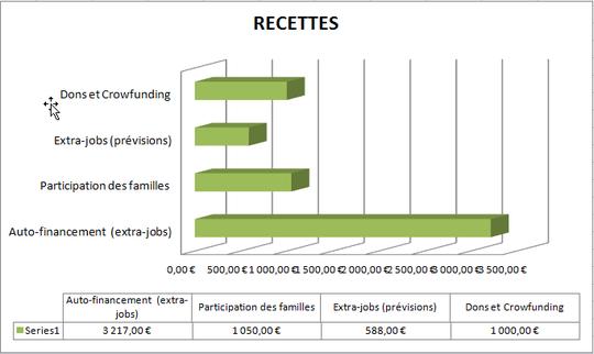 Recettes-1489332073