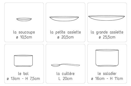 La_collection_les_produits_e_pais_vriament_plus_petite-1489505495