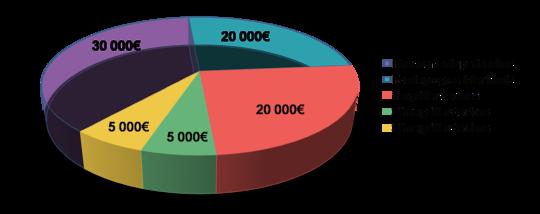 Pie_chart-1489506801