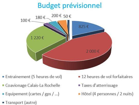 Budgetrae-1489601933