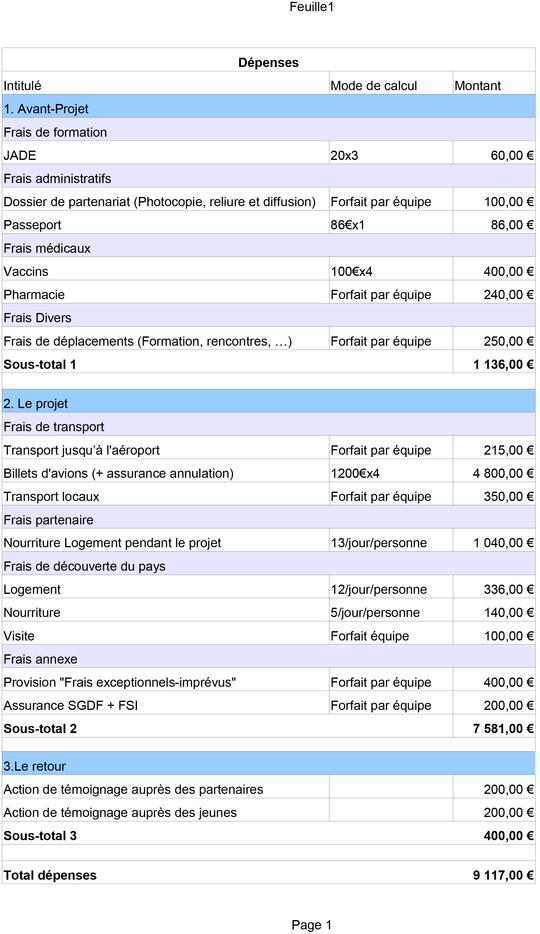 Budget-1489681635