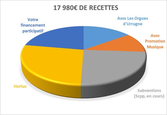 Bp-recettes-soleil2-1490009408