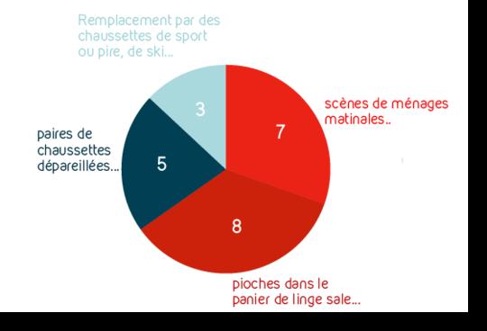 Camembert_homme-1490701820