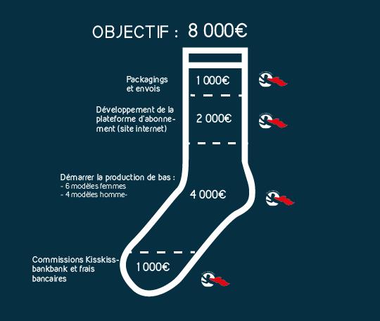 Objectif-a-1490703220