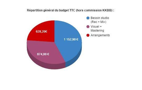 Budget-1490709683