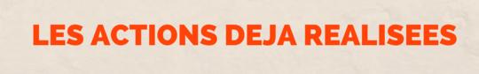 Lesactionsdejarealis_es-1490993935