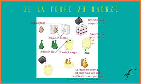 _tapes_de_la_terre_au_bronze-02-1491222168