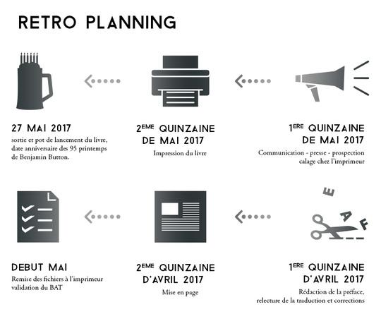 Retro_planning-bb-1491316816