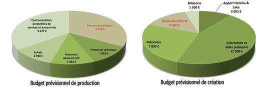 Budget2017w-1491480810