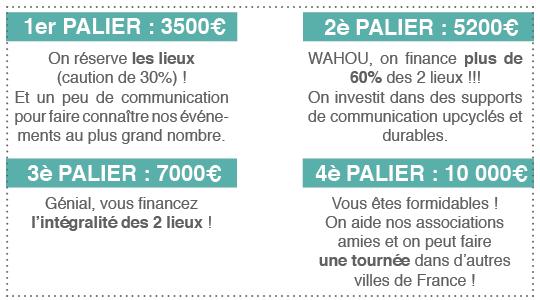 Paliers-1491556368