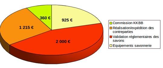 Camembert-1491817701