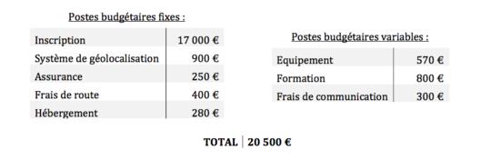 Budget-1491926281