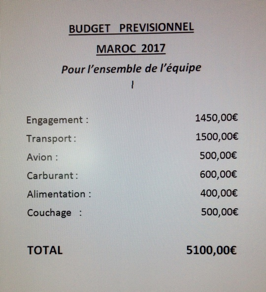 Budget-1492001616