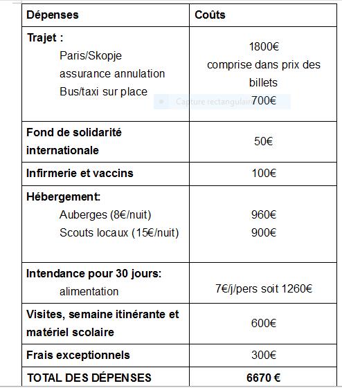 Budget_1-1492097767